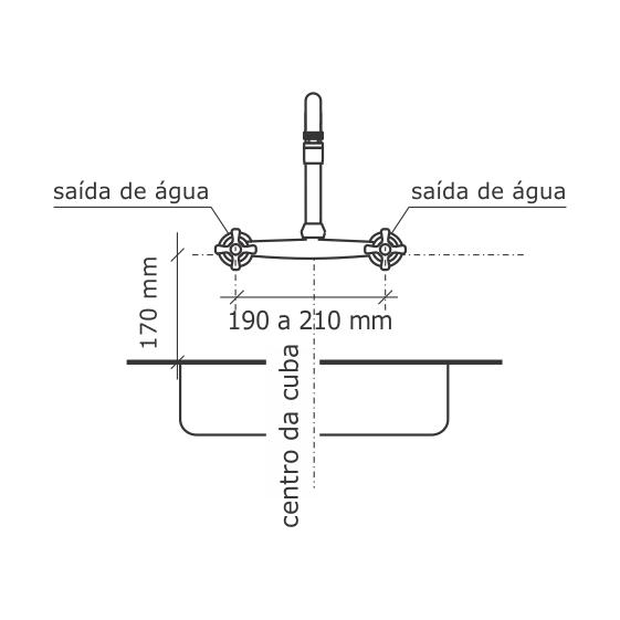 Medidas do produto