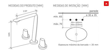 Exemplo de Medidas